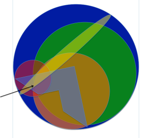 wardrobe Venn diagram